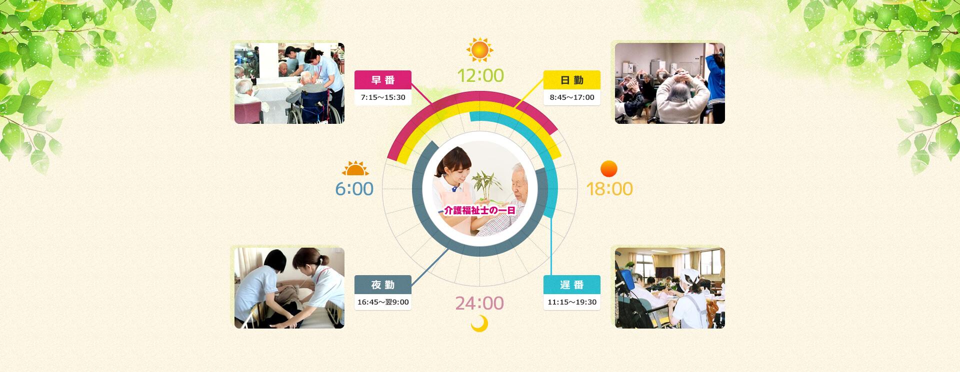 介護スタッフの一日のスケジュール表